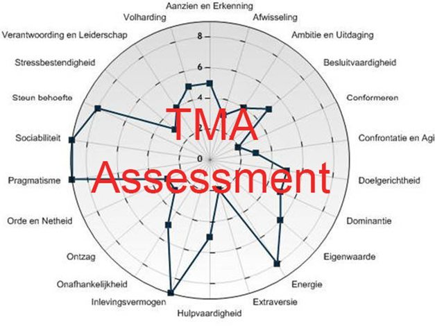 tma assessment coaching